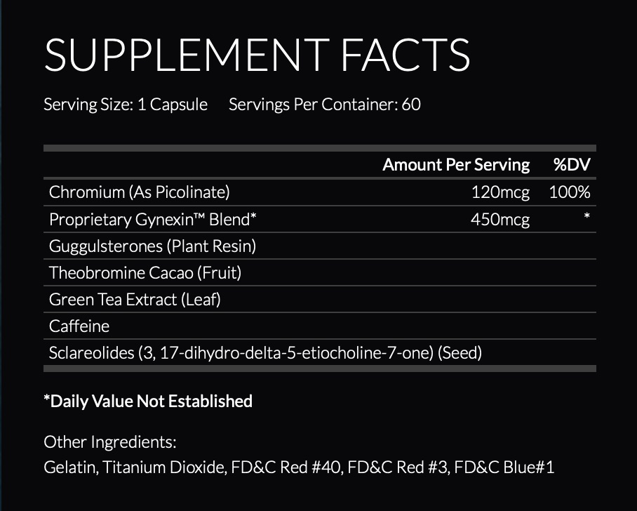 gynexin supplement facts